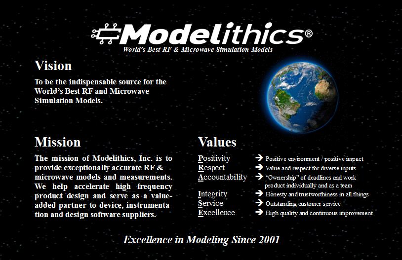 Modelithics Career Openings - Modelithics, Inc